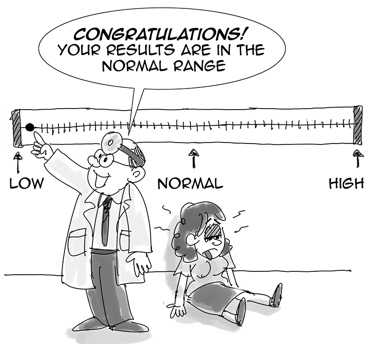 Normal Hormone Level Range